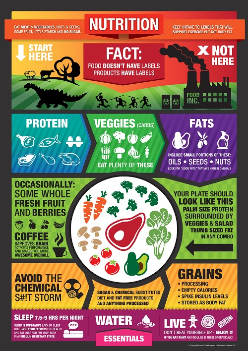 NUTRITION_POSTER