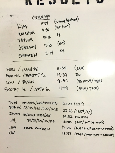 how to create emom workout